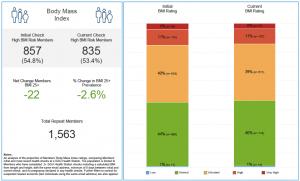 Longitudinal Efficacy Analysis™
